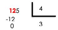 Divisiones de una Cifra