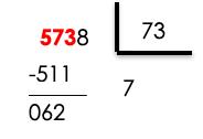 pasos divisiones dos cifras
