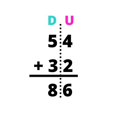 Suma de 2 o más cifras