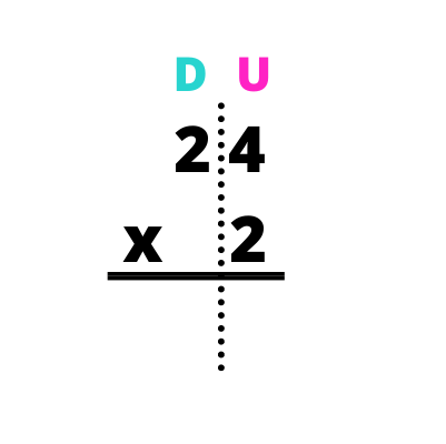 Multiplicaciones de dos cifras