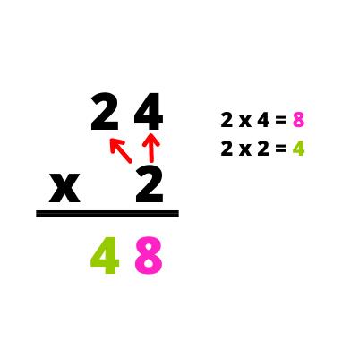 multiplicaciones de 2 cifras