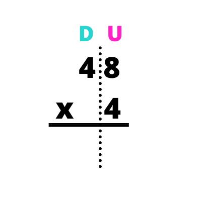 Multiplicaciones de dos cifras llevando
