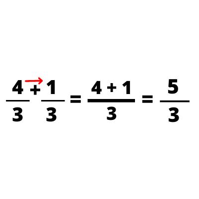 Suma de Fracciones con igual denominador
